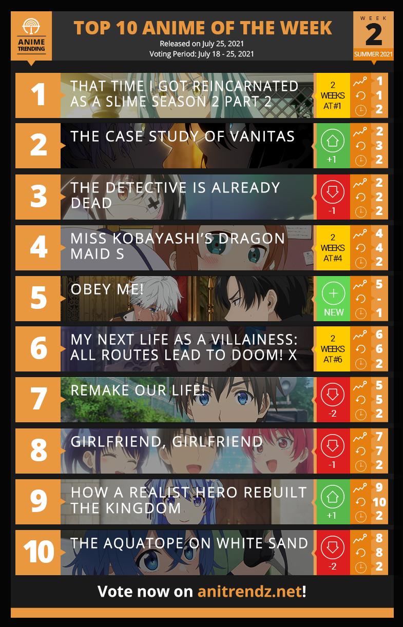 Top 10 Anime of Summer 2021  - Week 2