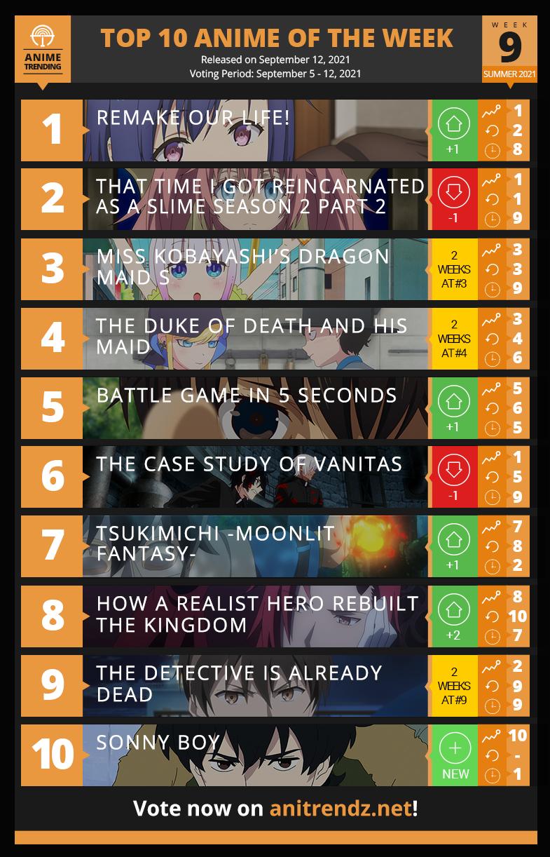 Top 10 Anime of Summer 2021  - Week 9